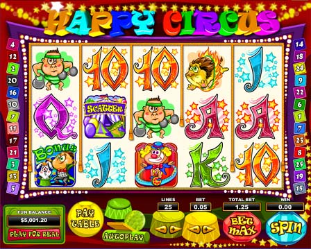 Happy Circus Slot Game