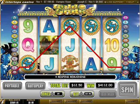 Gold of the Gods slot game